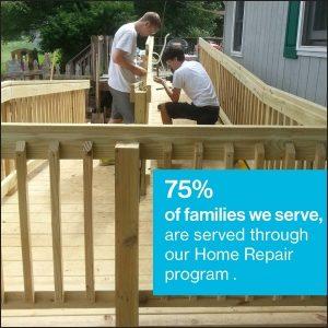 Home Repair For Enews Aug2017